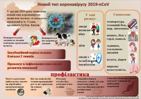 /Files/images/2019-2020/koronovrus/koronavyrus-1024x725.jpg